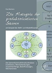 Die Kategorie der produktorientierten Szenen am Beispiel der AMV- und ModelKitszene